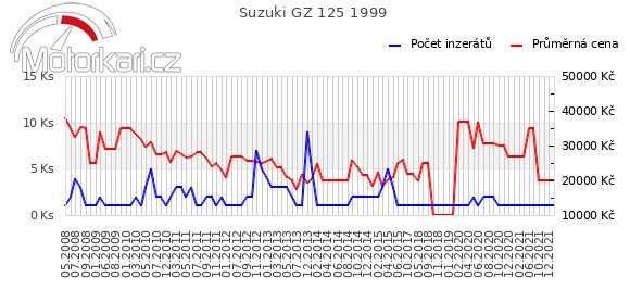 Suzuki GZ 125 1999