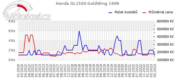 Honda GL1500 GoldWing 1999