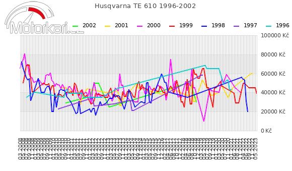 Husqvarna TE 610 1996-2002