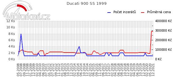 Ducati 900 SS 1999
