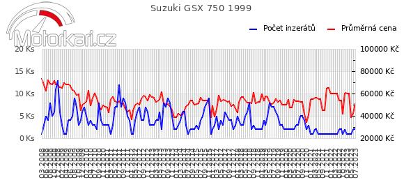 Suzuki GSX 750 1999