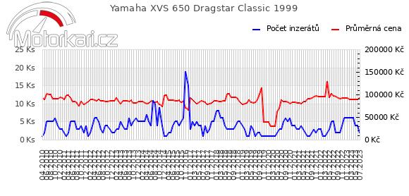 Yamaha XVS 650 Dragstar Classic 1999