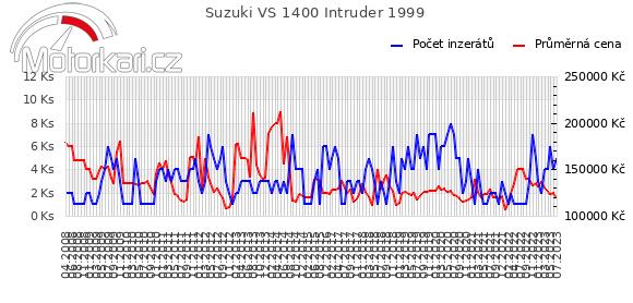 Suzuki VS 1400 Intruder 1999