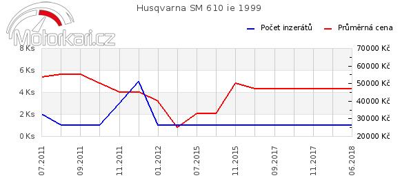 Husqvarna SM 610 ie 1999
