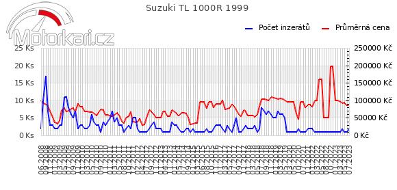 Suzuki TL 1000R 1999