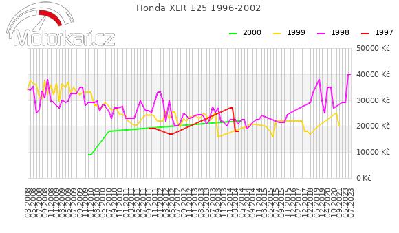 Honda XLR 125 1996-2002