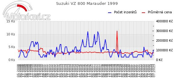 Suzuki VZ 800 Marauder 1999