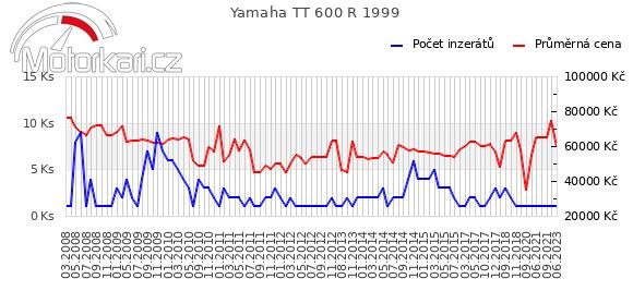 Yamaha TT 600 R 1999