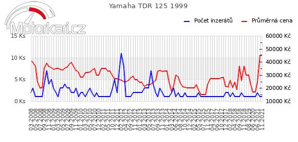 Yamaha TDR 125 1999