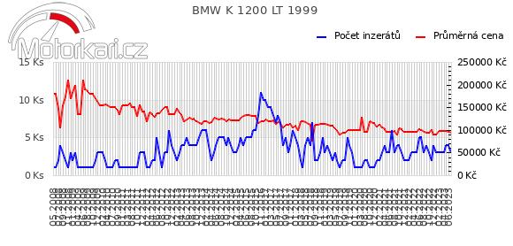 BMW K 1200 LT 1999