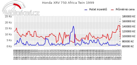 Honda XRV 750 Africa Twin 1999