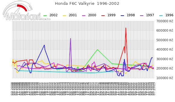 Honda F6C Valkyrie  1996-2002