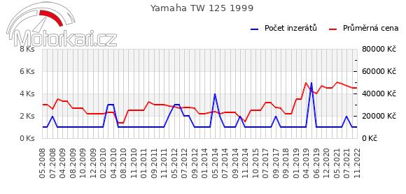 Yamaha TW 125 1999