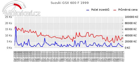 Suzuki GSX 600 F 1999