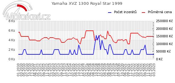 Yamaha XVZ 1300 Royal Star 1999