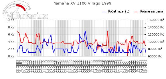 Yamaha XV 1100 Virago 1999