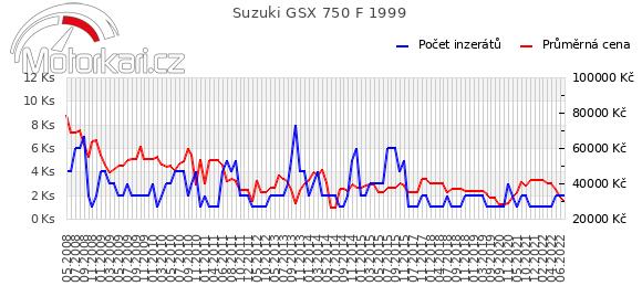 Suzuki GSX 750 F 1999