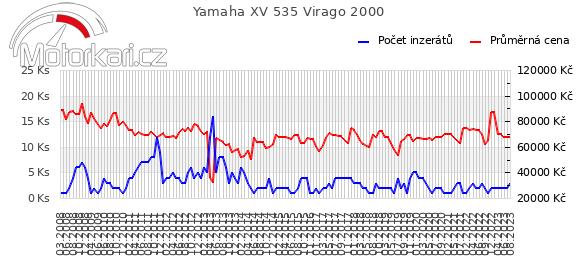 Yamaha XV 535 Virago 2000