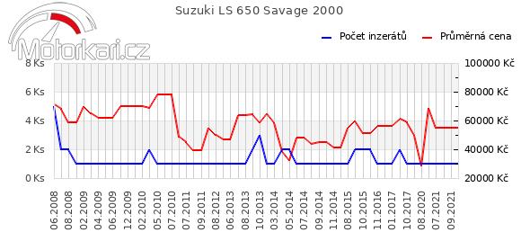 Suzuki LS 650 Savage 2000