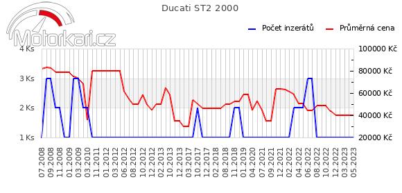 Ducati ST2 2000