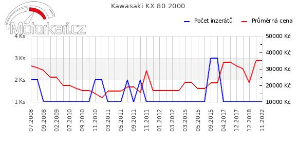 Kawasaki KX 80 2000