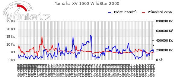 Yamaha XV 1600 WildStar 2000