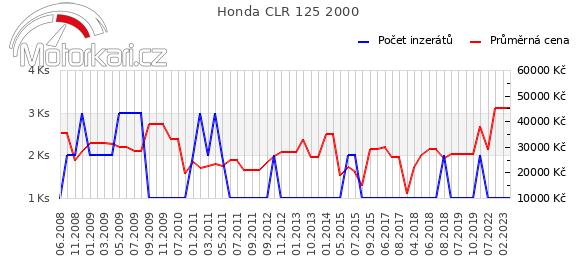 Honda CLR 125 2000