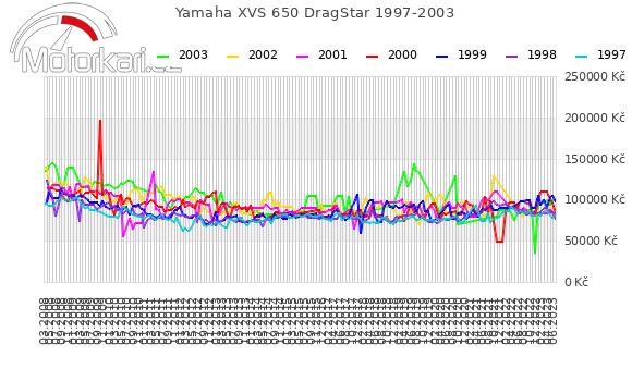 Yamaha XVS 650 DragStar 1997-2003