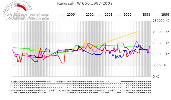 Kawasaki W 650 1997-2003