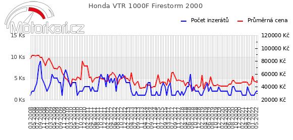 Honda VTR 1000F Firestorm 2000