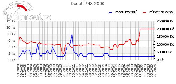 Ducati 748 2000