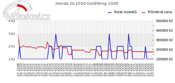Honda GL1500 GoldWing 2000