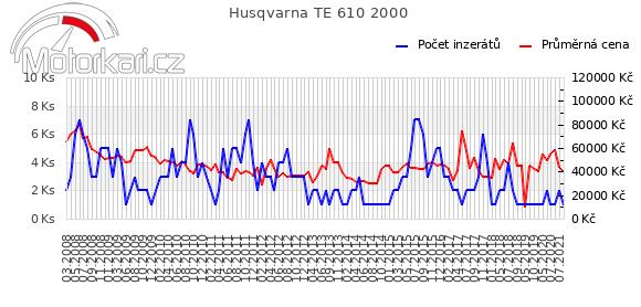 Husqvarna TE 610 2000