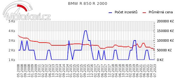 BMW R 850 R 2000