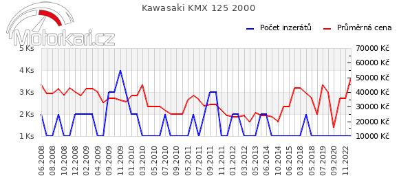 Kawasaki KMX 125 2000