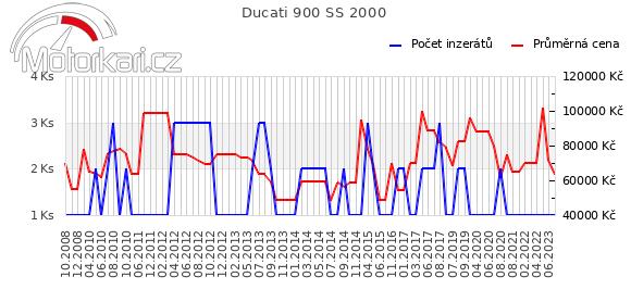 Ducati 900 SS 2000