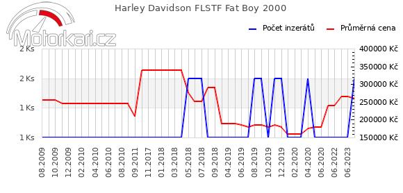 Harley Davidson FLSTF Fat Boy 2000
