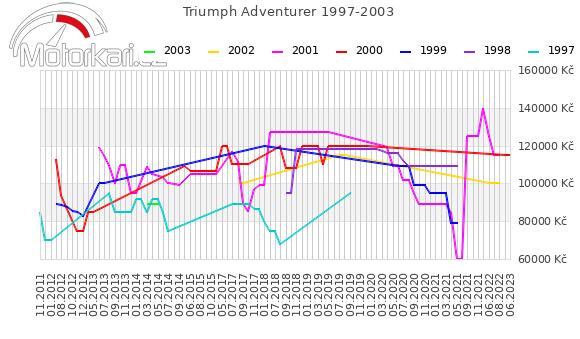 Triumph Adventurer 1997-2003