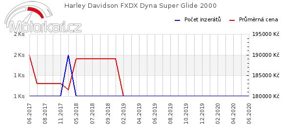 Harley Davidson FXDX Dyna Super Glide 2000