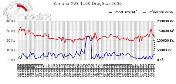 Yamaha XVS 1100 DragStar 2000