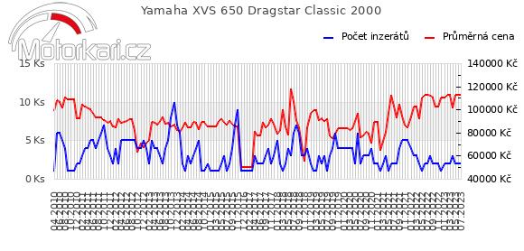 Yamaha XVS 650 Dragstar Classic 2000