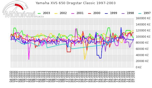 Yamaha XVS 650 Dragstar Classic 1997-2003