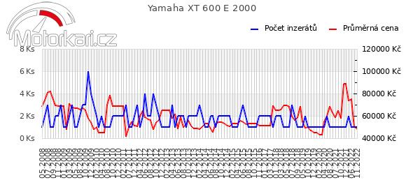 Yamaha XT 600 E 2000