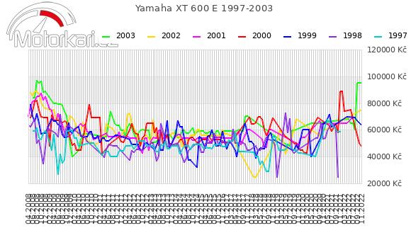 Yamaha XT 600 E 1997-2003