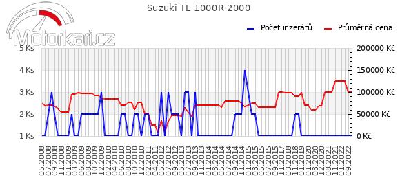 Suzuki TL 1000R 2000