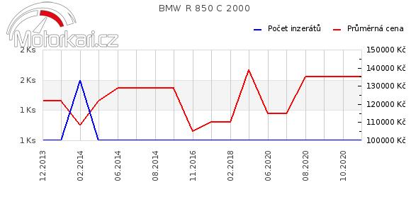 BMW R 850 C 2000