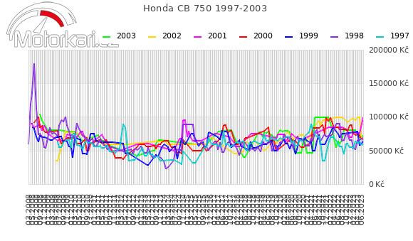 Honda CB 750 1997-2003