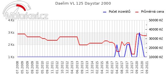 Daelim VL 125 Daystar 2000