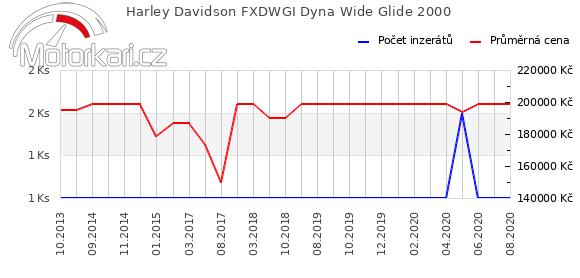 Harley Davidson FXDWGI Dyna Wide Glide 2000