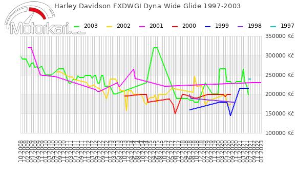 Harley Davidson FXDWGI Dyna Wide Glide 1997-2003